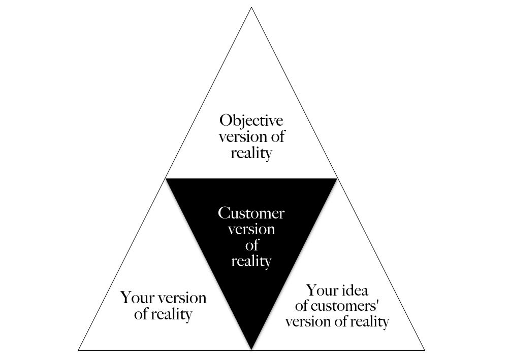 Metro Tribal Versions of Reality